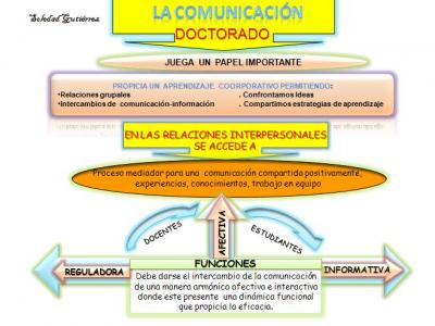 20110224023556-comunicacion-doctoral.jpg